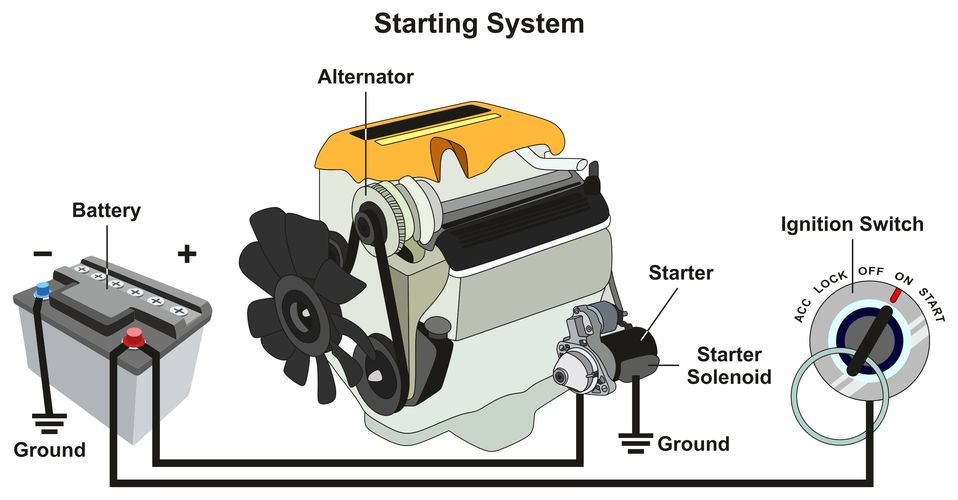 Rice Tire Starting System Diagram